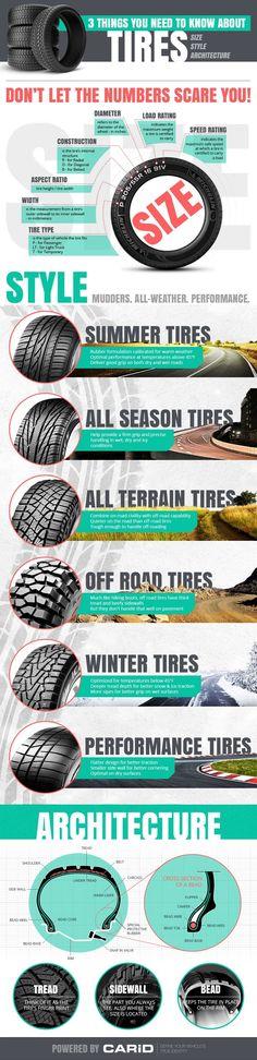 Tires, yo.