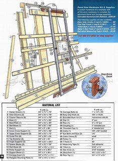 Image result for DIY Panel Saw Plans Best Woodworking Tools, Woodworking Organization, Woodworking Supplies, Woodworking Workbench, Woodworking Workshop, Easy Woodworking Projects, Woodworking Techniques, Diy Projects, Woodworking Quotes