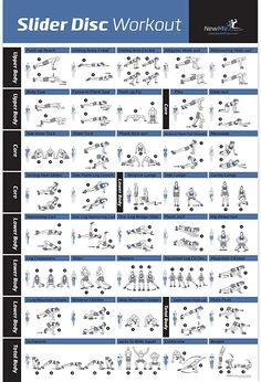 Core Slider Gliding Discs Exercise Poster Laminated - Abdominal Fitness Chart - Total Body Workout Personal - Home Fitness Training Program for Glider Discs and Sliders - Aerobics Workout, Dumbbell Workout, Gym Workouts, At Home Workouts, Band Workouts, Slider Exercises, Workout Posters, Body Workout At Home, Total Body