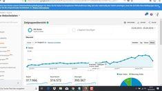 Meine Online Marketing Strategie für 12-17 neue Erstlinien im Monat 🎯🤗 #mlm #networkmarketing #strukturvertrieb