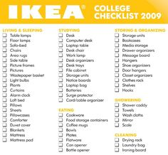 1000 ideas about college dorm checklist on pinterest
