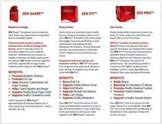 Zen Bodi - Holistic approach to fat cell reduction! #loseinches #loseweight #getfit #feelgreat