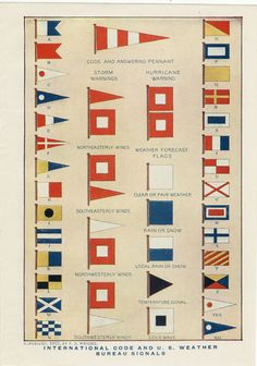 International Code & US Weather Bureau Signals, Circa 1912 [Signal Flags]