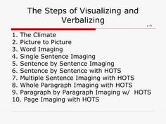 Visualizing and Verbalizing Lindamood-Bell If I can t picture it, I can t…