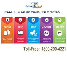 smtp+server+india+and+email+marketing+india