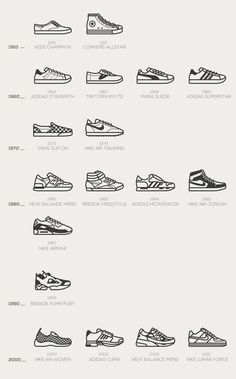 Timeless Sneakers icon set on Behance スニーカー Icon Design, Web Design, Logo Design, Graphic Design, Chart Design, Graphic Wall, Fashion Infographic, Buch Design, Mode Style