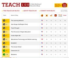 Teach 100 ranks our Board Member Julian Vasquez Heilig's Cloaking Inequity as one of the top 50 #education blogs worldwide. Check them all out!