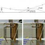 Invisibility Cloak developed by Texas Scientists