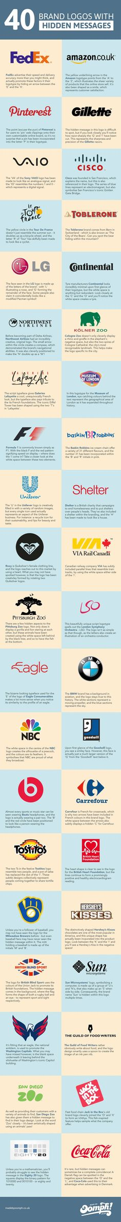 Have you ever thought what hidden messages the iconic logos are carrying with them? This infographic reveals 40 brand logos with hidden messages.