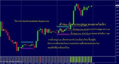multicurrency forex advisors mortgage