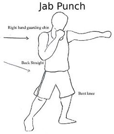 Punching Bag Workout:incorporating this with strength training....since we have a punching bag, time to use it!