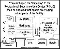 addictioninthefamily.com Alcohol Games, Bath Salts, Drugs, Herbalism, Alcoholic Drinks, Addiction, Medical, Bath Scrub, Herbal Medicine