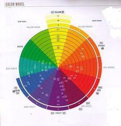 633 Best Hair Color Wheel Images On Pinterest Hair Coloring Hair