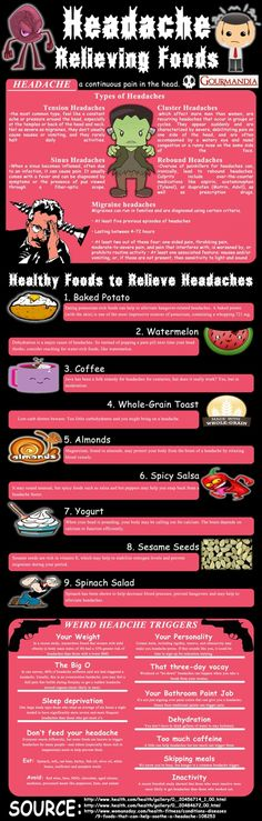 Headache Relieving Foods Infographic #headacheinfographic #migraineinfographics