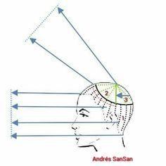 Diagrama corte terminado en V y capas largas. YouTube Andrés SanSan