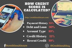 What is Credit Score? How Credit Score is Calculated?   #creditscore #creditcheck #goodcredit #creditreport #creditcard #creditcard #creditmanagement