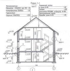 3.1. При выборе вида облицовки стен зданийнеобходимо руководствоваться следующими правилами: облицовка должна отвечатьархитектурным требованиям, создавать достаточное разнообразие и выразительностьоформления фасадов зданий. Способ крепления облицовки долж�