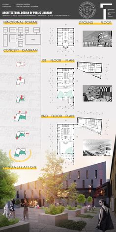 Architecture design board for case study that called building design 6 . Project… Architecture design board for case study that called building design 6 . Concept Board Architecture, Architecture Design, Architecture Presentation Board, Architecture Panel, Education Architecture, Architecture Graphics, Sustainable Architecture, Public Library Architecture, Public Library Design