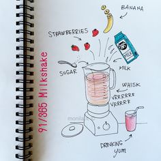Monila handmade, illustration, illustrazione, i ghirigori di Monila, milkshake,recipe,