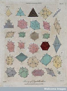 Chemistry: geometric representations of crystalline substanc