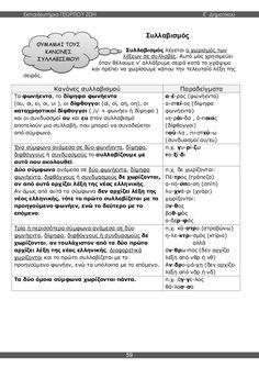 γλώσσα ε'δημοτικού β'τεύχος Grammar, Education, School, Schools, Teaching, Onderwijs, Learning