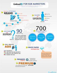 Linkedin B2B Marketing #Infographic