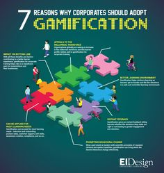 7 Reasons Why Corporates Should Adopt Gamification Infographic - http://elearninginfographics.com/why-corporates-should-adopt-gamification-infographic/