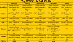 {2 Recipes} Serious Meal Planning