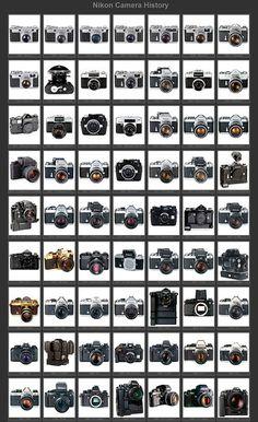 Nikon Camera History