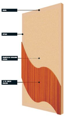 Mineral Core Fire Rated Door Cutaway View Marketing