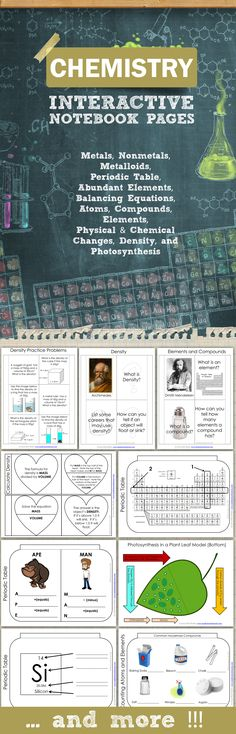 Science Interactive Templates for Middle School Chemistry - covers metals…