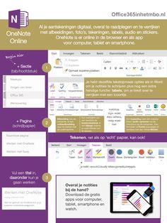 Instructiekaart OneNote voor docenten die Office 365 gebruiken. Office 365, Apps, School, Photography, Photograph, Fotografie, Photoshoot, App, Appliques