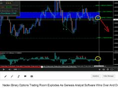 Delta of a binary options free demo account no deposit