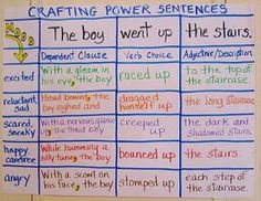 "The person who originally pinned this said, ""If every teacher taught like this I…"