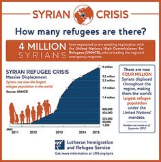 refugee resettlement essay Syrian refugees expository essay 28,500 or 85% are pledged by germany, which is the vast majority of these resettlement spots for syrians.