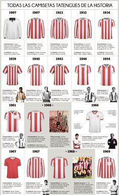 Todas las camisetas del Club Atlético Unión de Santa Fe (Parte 1) / All jerseys of Club Atletico Union de Santa Fe - Argentina (Part 1)