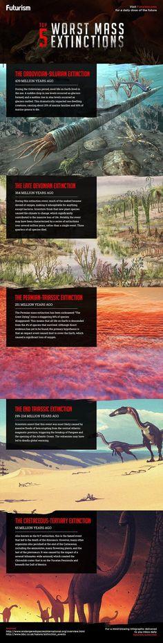 Las 5 grandes extinciones de la historia del planeta Tierra