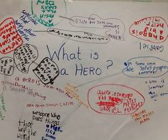Using Chalk Talk (a visible thinking routine from Making Thinking Visible) to pre-assess students' understanding and knowledge of heros. Just like marker talk. Visible Thinking Routines, Visible Learning, Thinking Strategies, Thinking Skills, Superhero Kindergarten, Talk 4 Writing, Freshman Seminar, Teacher Sites, Summative Assessment