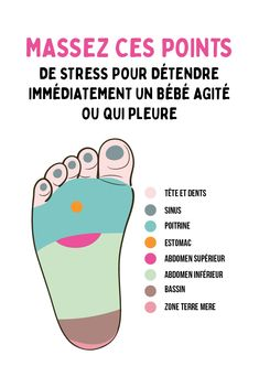 Massage these stress points to immediately calm a crying baby - Mi Mar - - Massez ces points de stress pour calmer immédiatement un bébé qui pleure Massage these stress points to immediately calm a crying baby - Baby Massage, Massage Bebe, Massage Business, Take A Shower, Cold Shower, Baby Supplies, Baby Hacks, Acupuncture, Baby Care