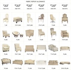 how much fabric to make a sofa cover paris modern power recliner sectional this chart shows you need reupholster upholsteryfabricyardagechart gif best decor upholstered furniture projects