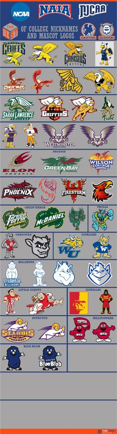 College Football Logos, College Sport, Sports Team Logos, Football Helmets, Sports Decals, Sports Art, Collage Football, Gear Logo, Logo Sign