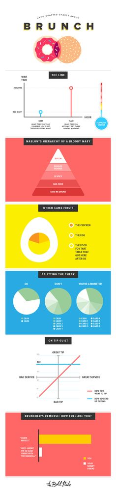 503 Best Infographics Images On Pinterest Funniest Quotes