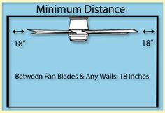 Ceiling fan size guide how to measure and size a fan for any room how to determine the correct ceiling fan size for a room mozeypictures Choice Image