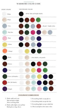 Figure out which colors to wear with each other and tons of other charts to help the fashion sense-less like me.