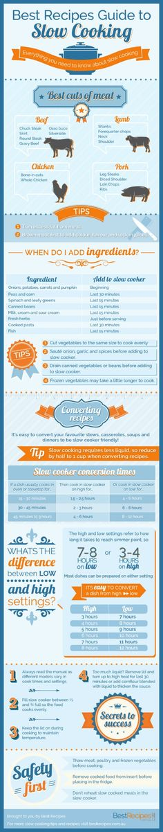 The Ultimate Guide to Slow Cooking. An infographic for crockpot cooks!You can find Slow cooking and more on our website.The Ultimate Guide t. Slow Cooker Times, Crock Pot Slow Cooker, Slow Cooker Recipes, Cooking Recipes, Crock Pots, Cooking Videos, Cooking Games, Cooking Food, Crockpot Meals