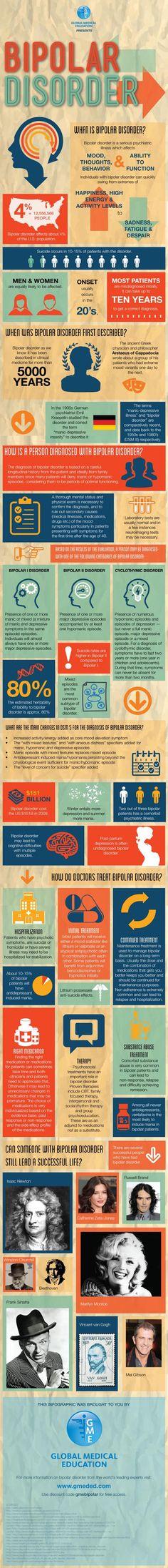 Bipolar Disorder [INFOGRAPHIC] #Bipolar #Disorder #infographic
