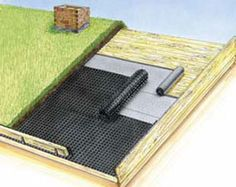 green roofs | Roofing systems and Green roof systems, UK - Triton Chemicals
