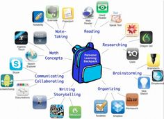 Personalize Learning: Toolkit