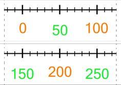számegyenes -300tól vagy 0-tól 1300-ig vagy 2200-ig - Fodorné Varkoly Mária - Picasa Webalbumok