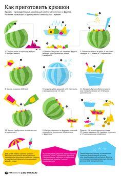 Как приготовить крюшон  Рецепт в инфографике